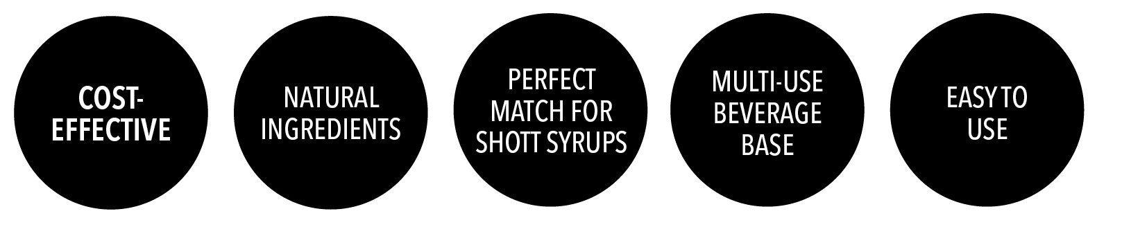 https://shottbeverages.com/wp-content/uploads/2019/09/black-icon.jpg